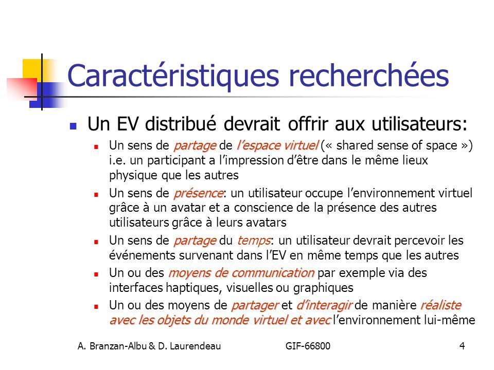 A. Branzan-Albu & D. Laurendeau GIF-66800 95 Mise-à-jour fréquente (8) (transfert)