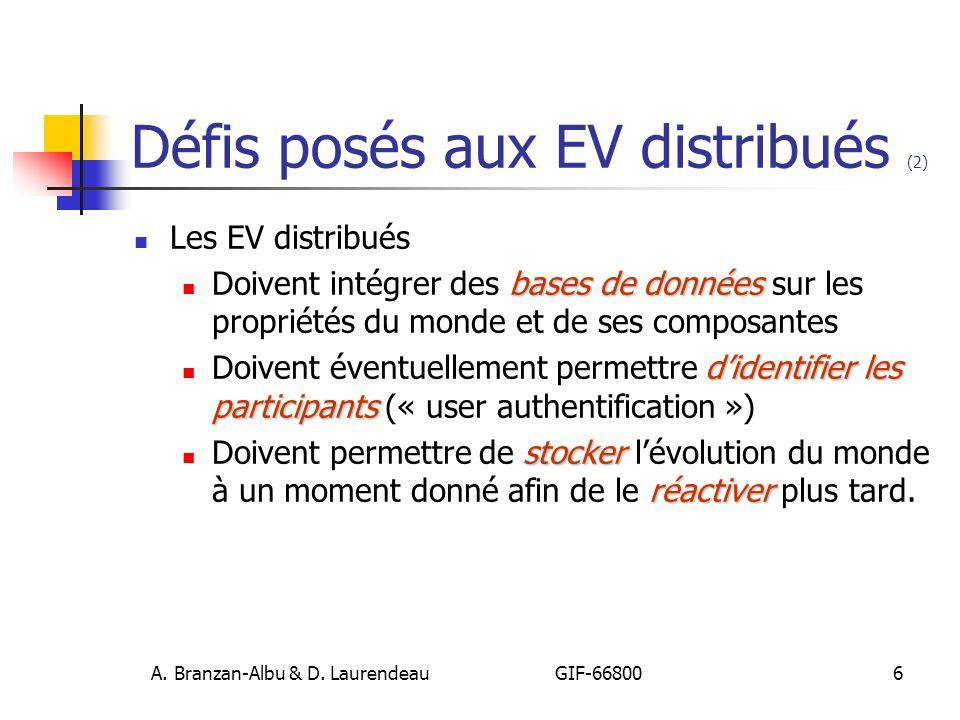 A. Branzan-Albu & D. Laurendeau GIF-66800 67 Architecture client-serveur Architecture logique