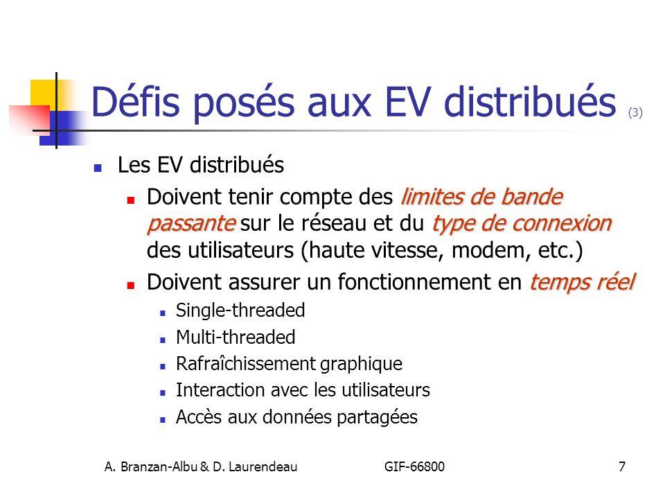 A. Branzan-Albu & D. Laurendeau GIF-66800 68 Architecture client-serveur (2) Architecture physique