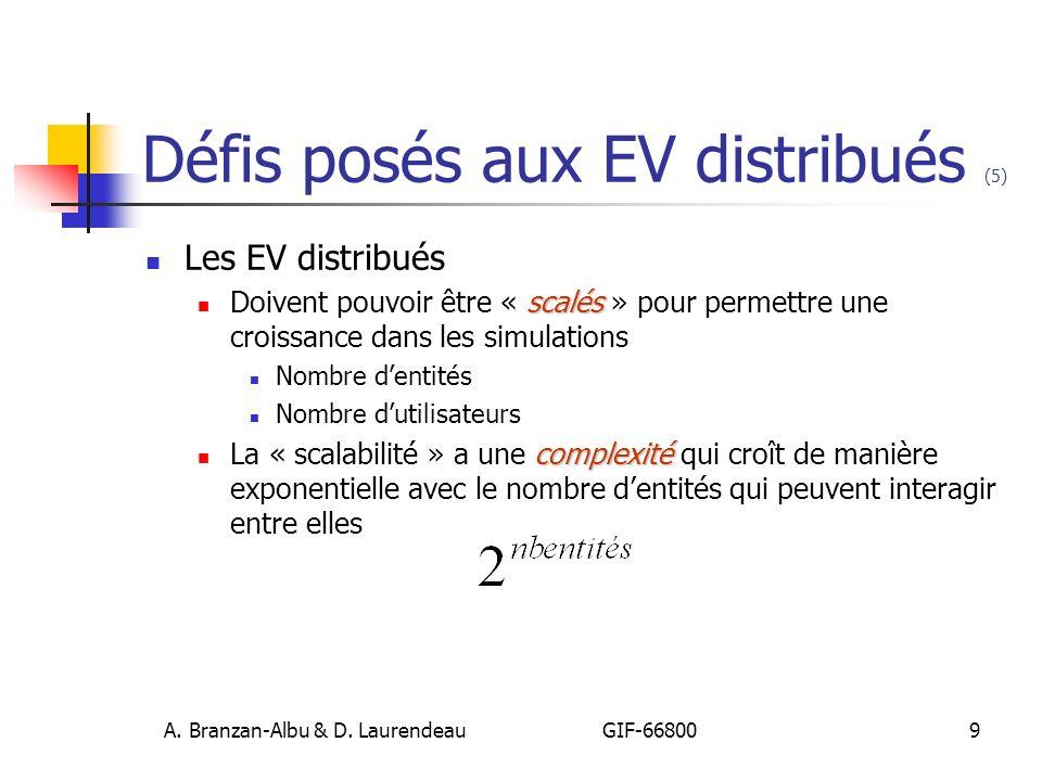 A. Branzan-Albu & D. Laurendeau GIF-66800 70 Architecture peer-to-peer Architecture logique