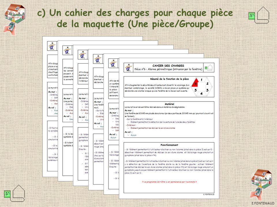 E.FONTENIAUD c) Un cahier des charges pour chaque pièce de la maquette (Une pièce/Groupe)