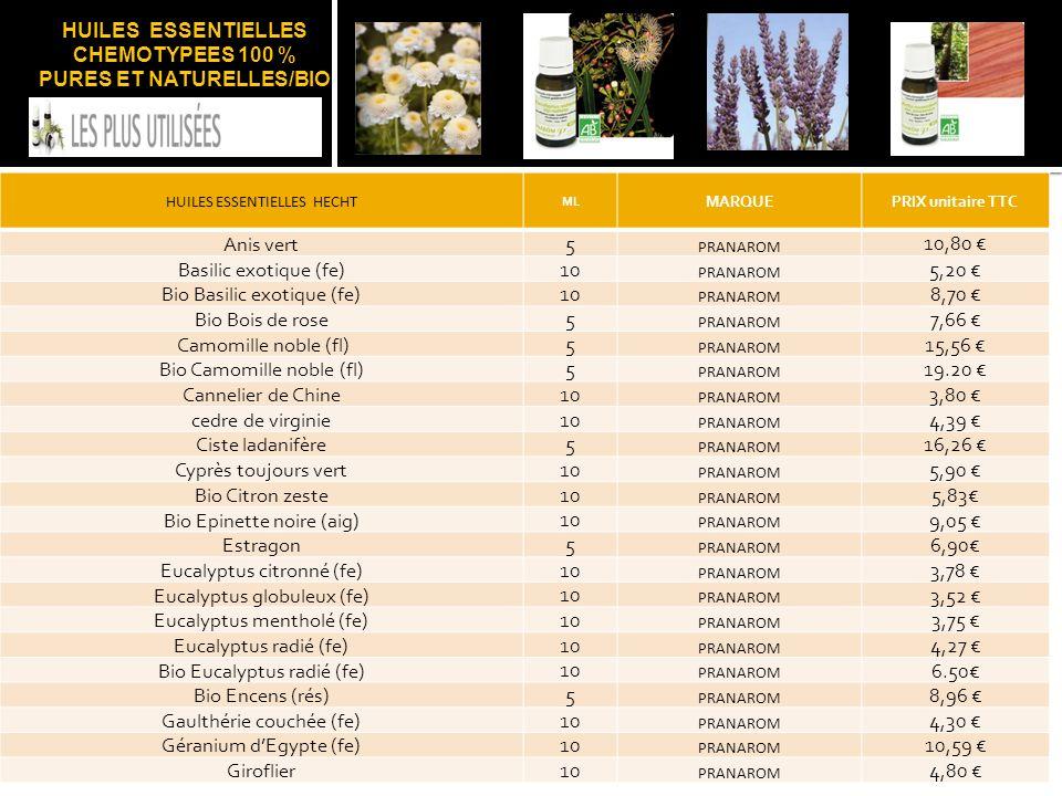 HUILES ESSENTIELLES CHEMOTYPEES 100 % PURES ET NATURELLES/BIO HUILES ESSENTIELLES HECHT ML MARQUEPRIX unitaire TTC Anis vert5 PRANAROM 10,80 Basilic exotique (fe) 10 PRANAROM 5,20 Bio Basilic exotique (fe) 10 PRANAROM 8,70 Bio Bois de rose 5 PRANAROM 7,66 Camomille noble (fl) 5 PRANAROM 15,56 Bio Camomille noble (fl) 5 PRANAROM 19.20 Cannelier de Chine 10 PRANAROM 3,80 cedre de virginie 10 PRANAROM 4,39 Ciste ladanifère 5 PRANAROM 16,26 Cyprès toujours vert 10 PRANAROM 5,90 Bio Citron zeste 10 PRANAROM 5,83 Bio Epinette noire (aig) 10 PRANAROM 9,05 Estragon 5 PRANAROM 6,90 Eucalyptus citronné (fe) 10 PRANAROM 3,78 Eucalyptus globuleux (fe) 10 PRANAROM 3,52 Eucalyptus mentholé (fe) 10 PRANAROM 3,75 Eucalyptus radié (fe) 10 PRANAROM 4,27 Bio Eucalyptus radié (fe) 10 PRANAROM 6.50 Bio Encens (rés) 5 PRANAROM 8,96 Gaulthérie couchée (fe) 10 PRANAROM 4,30 Géranium dEgypte (fe)10 PRANAROM 10,59 Giroflier10 PRANAROM 4,80