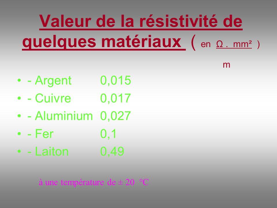 Valeur de la résistivité de quelques matériaux ( en Ω. mm² ) m - Argent0,015 - Cuivre0,017 - Aluminium 0,027 - Fer 0,1 - Laiton 0,49 à une température