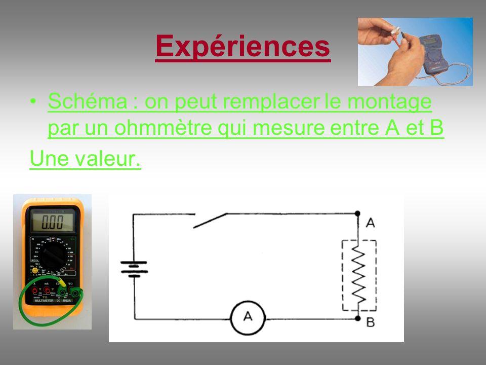 Expériences Schéma : on peut remplacer le montage par un ohmmètre qui mesure entre A et B Une valeur.
