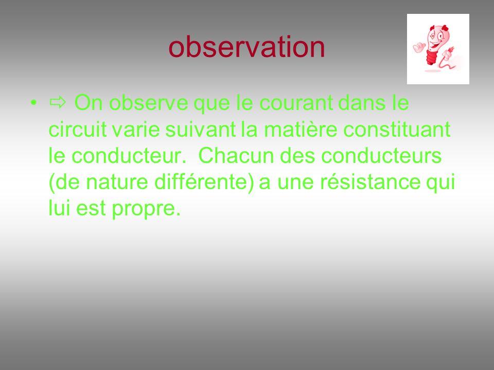 Conclusion : La résistance d un conducteur dépend........la nature de celui - ci......