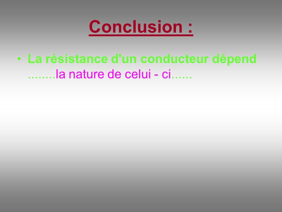 Conclusion : La résistance d'un conducteur dépend........la nature de celui - ci......