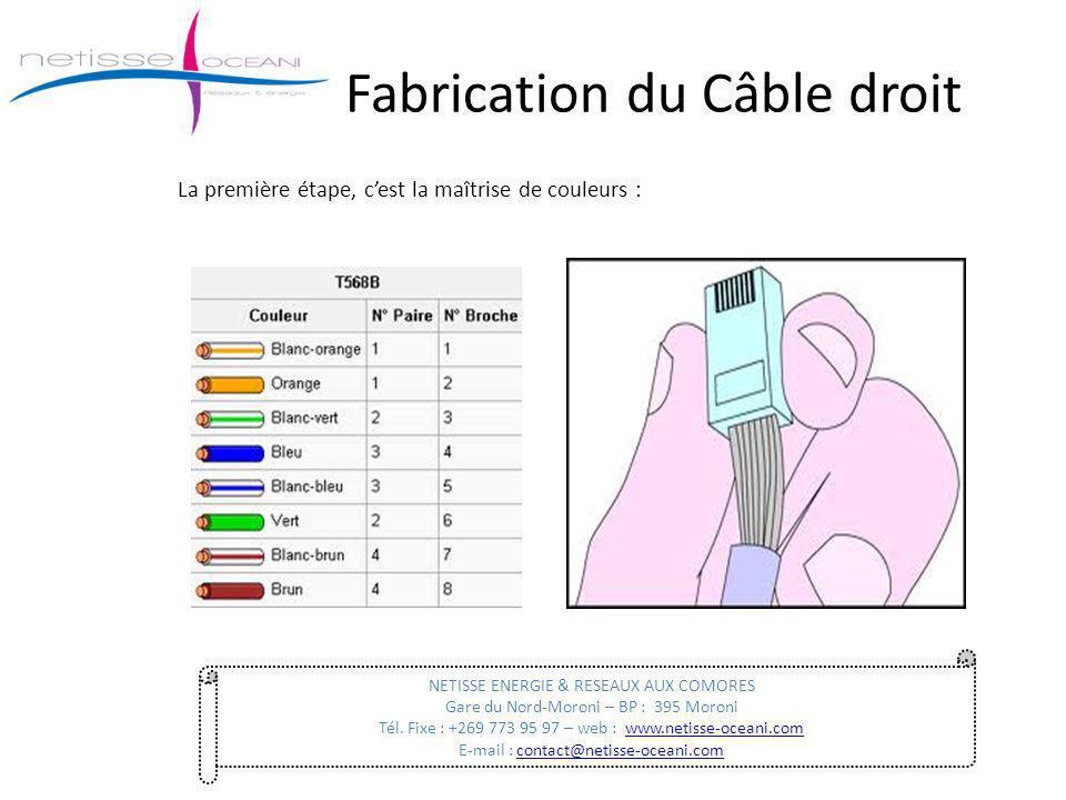 Fabrication du Câble droit La première étape, cest la maîtrise de couleurs : NETISSE ENERGIE & RESEAUX AUX COMORES Gare du Nord-Moroni – BP : 395 Moro