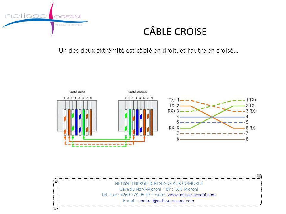 CÂBLE CROISE NETISSE ENERGIE & RESEAUX AUX COMORES Gare du Nord-Moroni – BP : 395 Moroni Tél. Fixe : +269 773 95 97 – web : www.netisse-oceani.comwww.