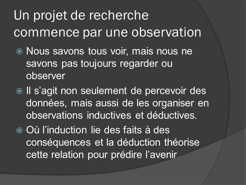 Un projet de recherche commence par une observation Nous savons tous voir, mais nous ne savons pas toujours regarder ou observer Il sagit non seulement de percevoir des données, mais aussi de les organiser en observations inductives et déductives.