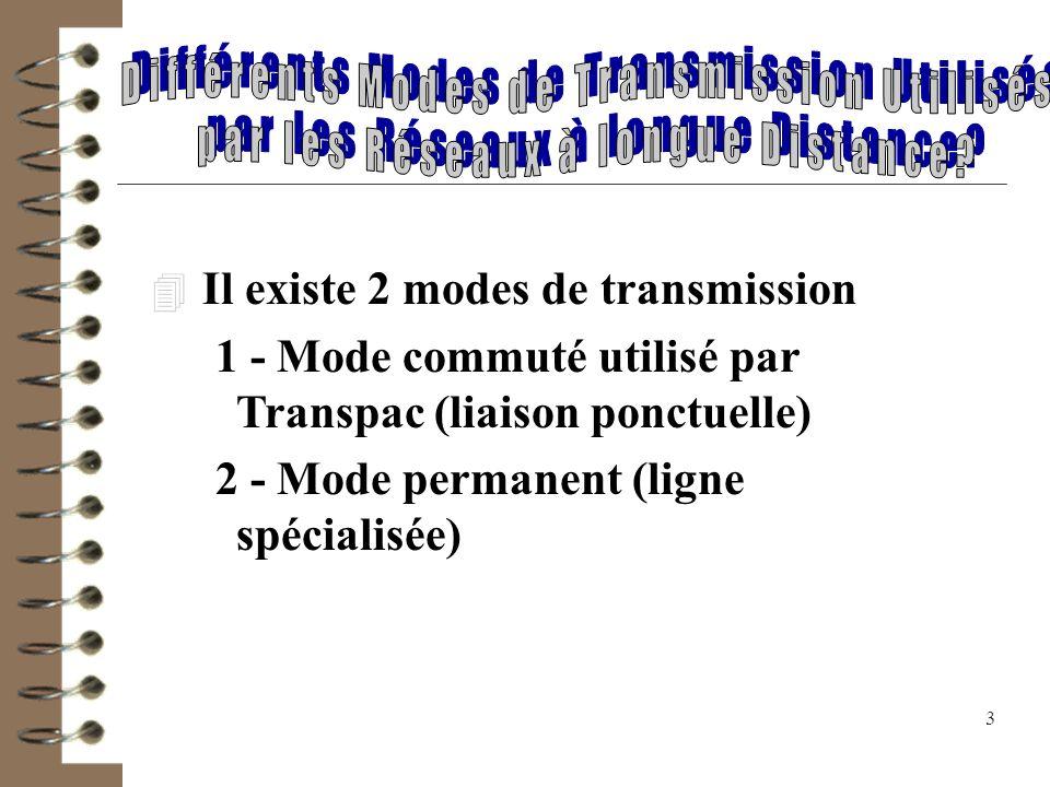 4 1 - A leur topologie (réseaux en bus, en anneau, en étoile, en bus étoilé) 2 - A leur méthode d accès (déterministe « Token Ring » ou aléatoire « Ethernet ou Starlan »)