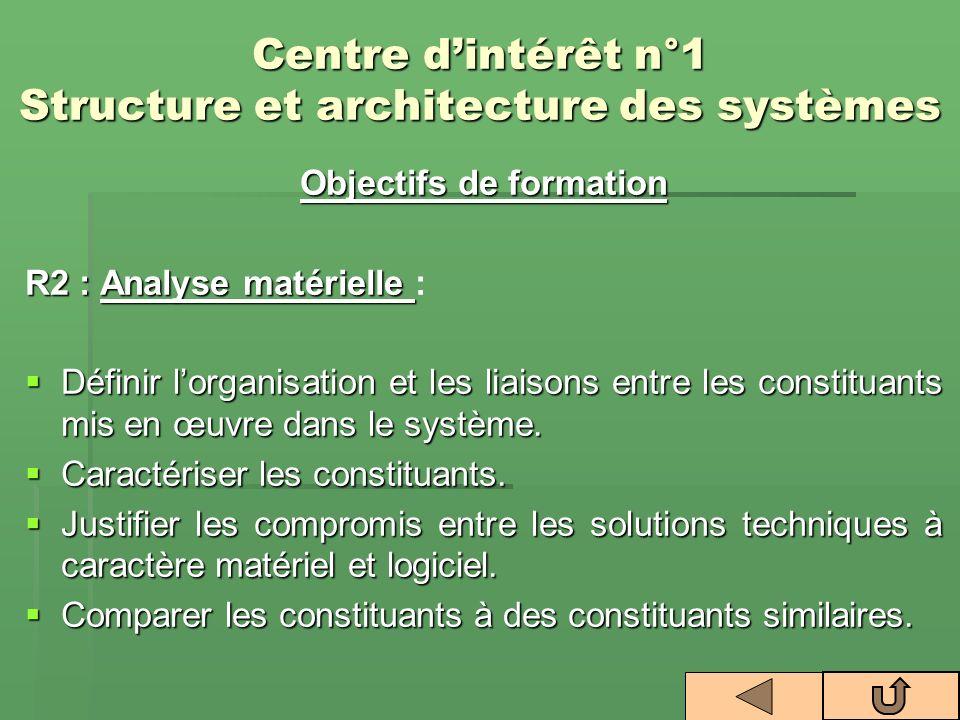 Objectifs de formation R2 : Analyse matérielle R2 : Analyse matérielle : Définir lorganisation et les liaisons entre les constituants mis en œuvre dan