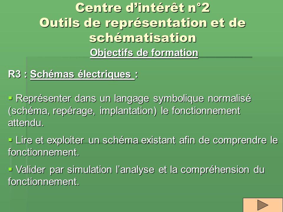 Centre dintérêt n°2 Outils de représentation et de schématisation Objectifs de formation R3 : Schémas électriques : Représenter dans un langage symbol