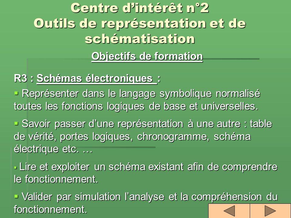 Centre dintérêt n°2 Outils de représentation et de schématisation Objectifs de formation R3 : Schémas électroniques : Représenter dans le langage symb