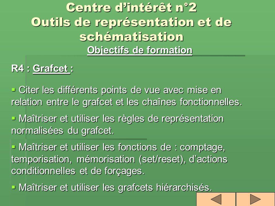 Centre dintérêt n°2 Outils de représentation et de schématisation Objectifs de formation R4 : Grafcet : Citer les différents points de vue avec mise e