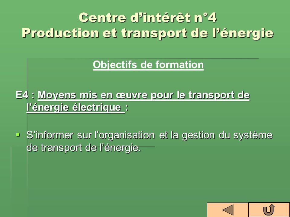 Centre dintérêt n°4 Production et transport de lénergie Objectifs de formation E4 : Moyens mis en œuvre pour le transport de lénergie électrique : Sin