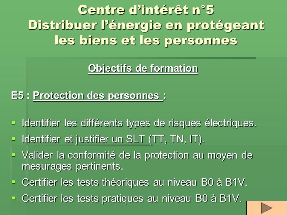 Objectifs de formation E5 : Protection des personnes : Identifier les différents types de risques électriques. Identifier les différents types de risq