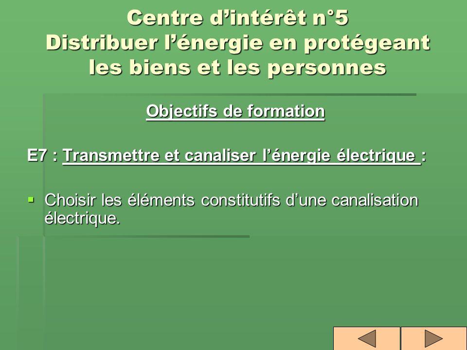 Objectifs de formation E7 : Transmettre et canaliser lénergie électrique : Choisir les éléments constitutifs dune canalisation électrique. Choisir les