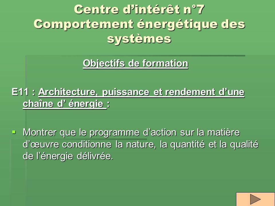 Centre dintérêt n°7 Comportement énergétique des systèmes Objectifs de formation E11 : Architecture, puissance et rendement dune chaîne d énergie : Mo