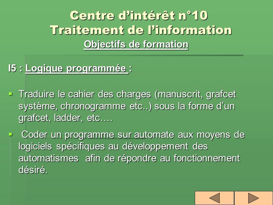 Centre dintérêt n°10 Traitement de linformation Objectifs de formation I5 : Logique programmée : Traduire le cahier des charges (manuscrit, grafcet sy