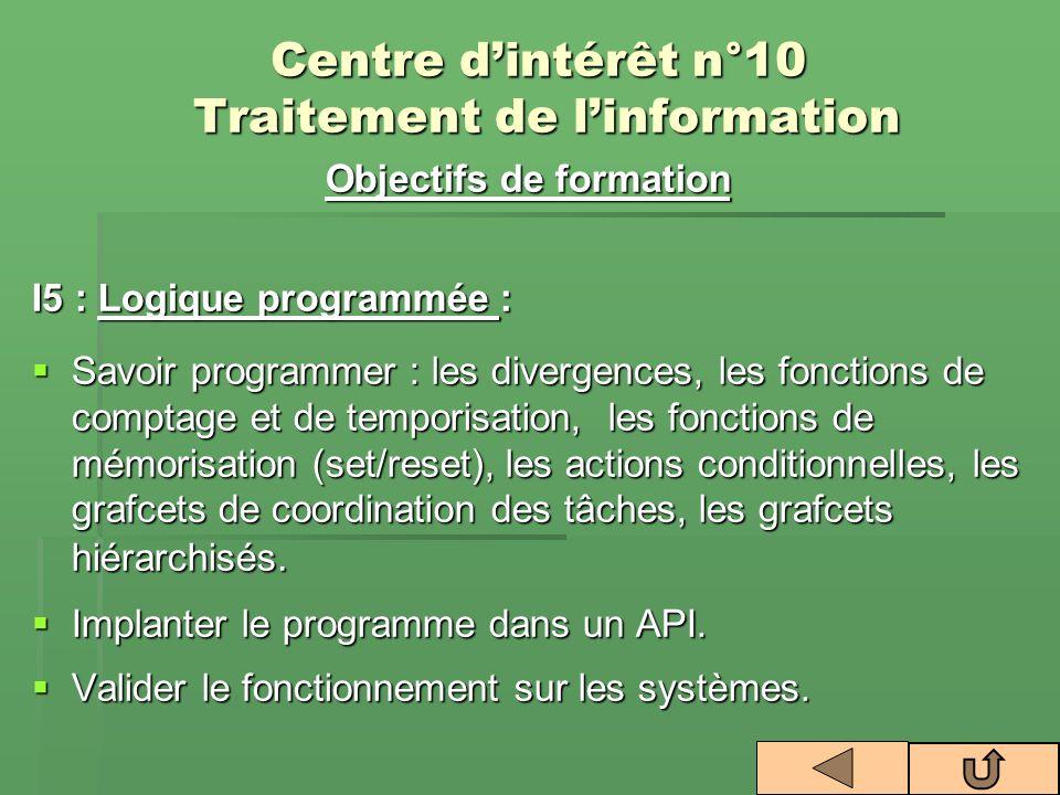 Centre dintérêt n°10 Traitement de linformation Objectifs de formation I5 : Logique programmée : Savoir programmer : les divergences, les fonctions de