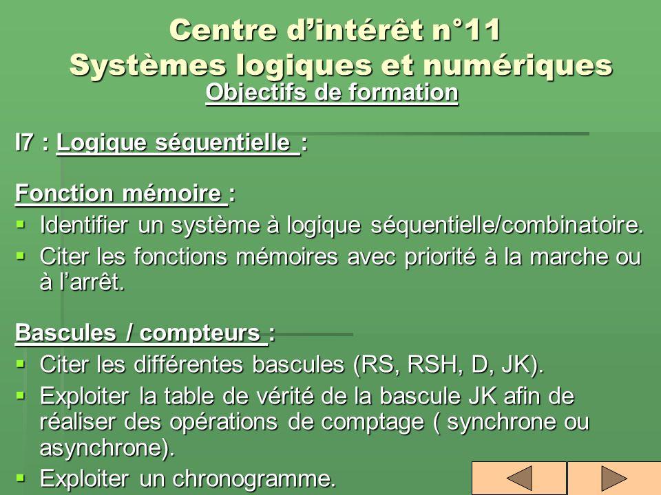Centre dintérêt n°11 Systèmes logiques et numériques Objectifs de formation I7 : Logique séquentielle : Fonction mémoire : Identifier un système à log