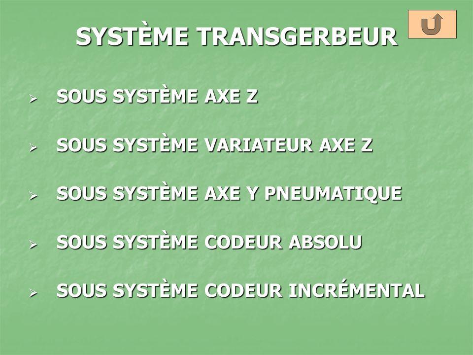 SYSTÈME TRANSGERBEUR SOUS SYSTÈME AXE Z SOUS SYSTÈME AXE Z SOUS SYSTÈME VARIATEUR AXE Z SOUS SYSTÈME VARIATEUR AXE Z SOUS SYSTÈME AXE Y PNEUMATIQUE SO