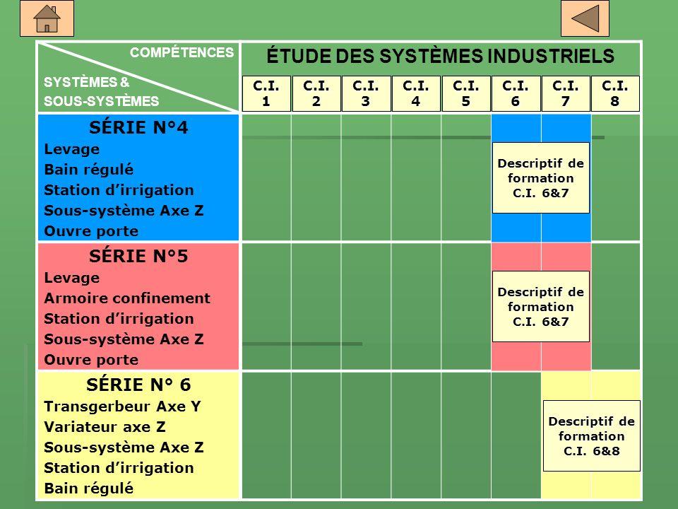 COMPÉTENCES SYSTÈMES & SOUS-SYSTÈMES ÉTUDE DES SYSTÈMES INDUSTRIELS SÉRIE N°4 Levage Bain régulé Station dirrigation Sous-système Axe Z Ouvre porte SÉ