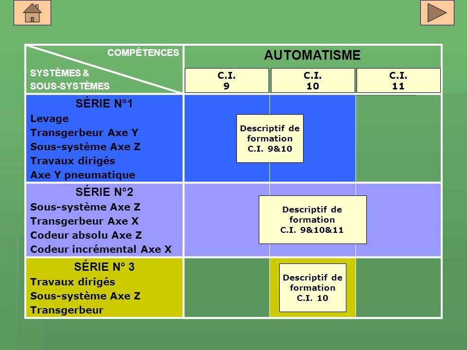 COMPÉTENCES SYSTÈMES & SOUS-SYSTÈMES AUTOMATISME SÉRIE N°1 Levage Transgerbeur Axe Y Sous-système Axe Z Travaux dirigés Axe Y pneumatique SÉRIE N°2 So