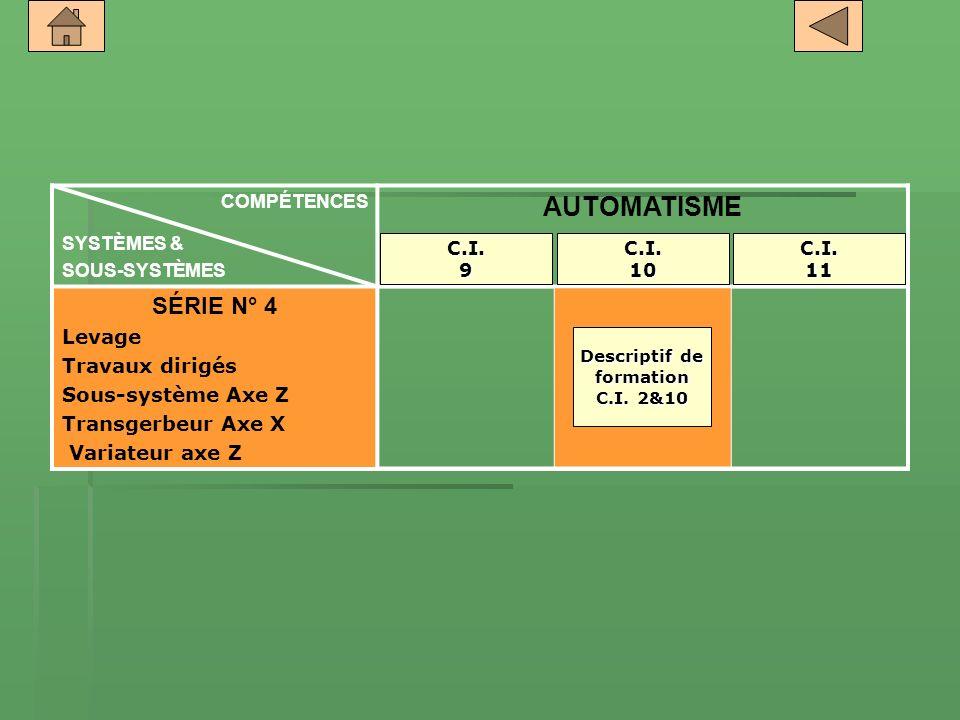 COMPÉTENCES SYSTÈMES & SOUS-SYSTÈMES AUTOMATISME SÉRIE N° 4 Levage Travaux dirigés Sous-système Axe Z Transgerbeur Axe X Variateur axe Z Descriptif de