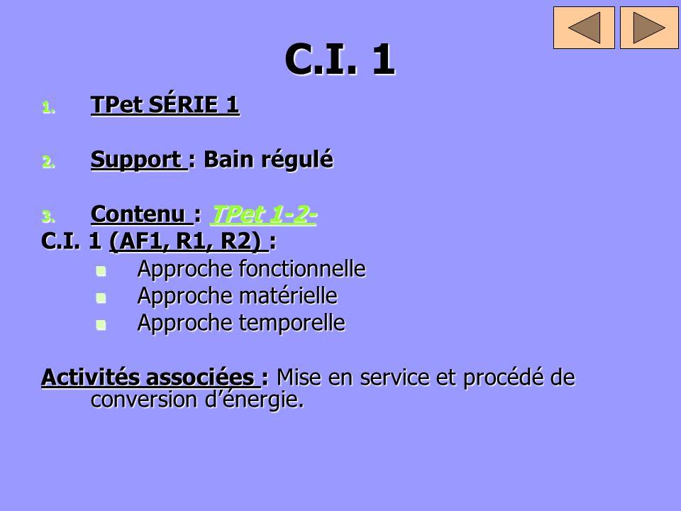 C.I. 1 1. TPet SÉRIE 1 2. Support : Bain régulé 3. Contenu : TPet 1-2- TPet 1-2-TPet 1-2- C.I. 1 (AF1, R1, R2) : Approche fonctionnelle Approche fonct