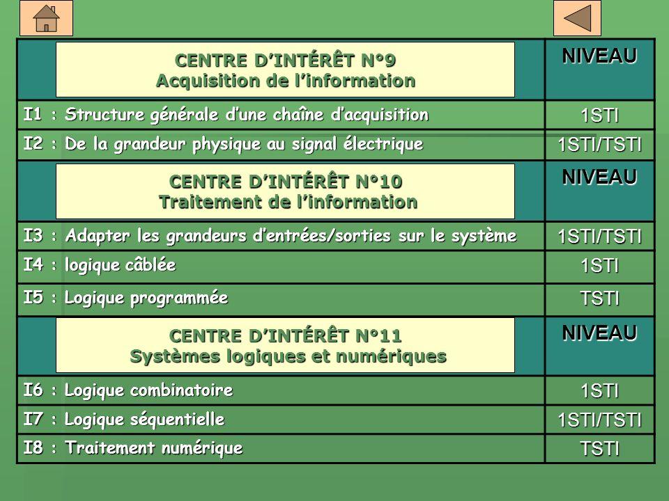 NIVEAU I1 : Structure générale dune chaîne dacquisition 1STI I2 : De la grandeur physique au signal électrique 1STI/TSTI NIVEAU I3 : Adapter les grand