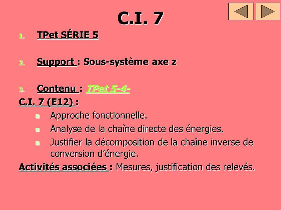 C.I. 7 1. TPet SÉRIE 5 2. Support : Sous-système axe z 3. Contenu : TPet 5-4- TPet 5-4-TPet 5-4- C.I. 7 (E12) : Approche fonctionnelle. Approche fonct