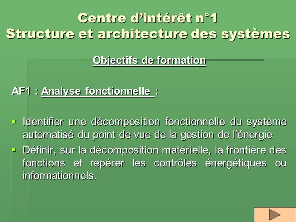 Centre dintérêt n°1 Structure et architecture des systèmes Objectifs de formation AF1 : Analyse fonctionnelle : Identifier une décomposition fonctionn