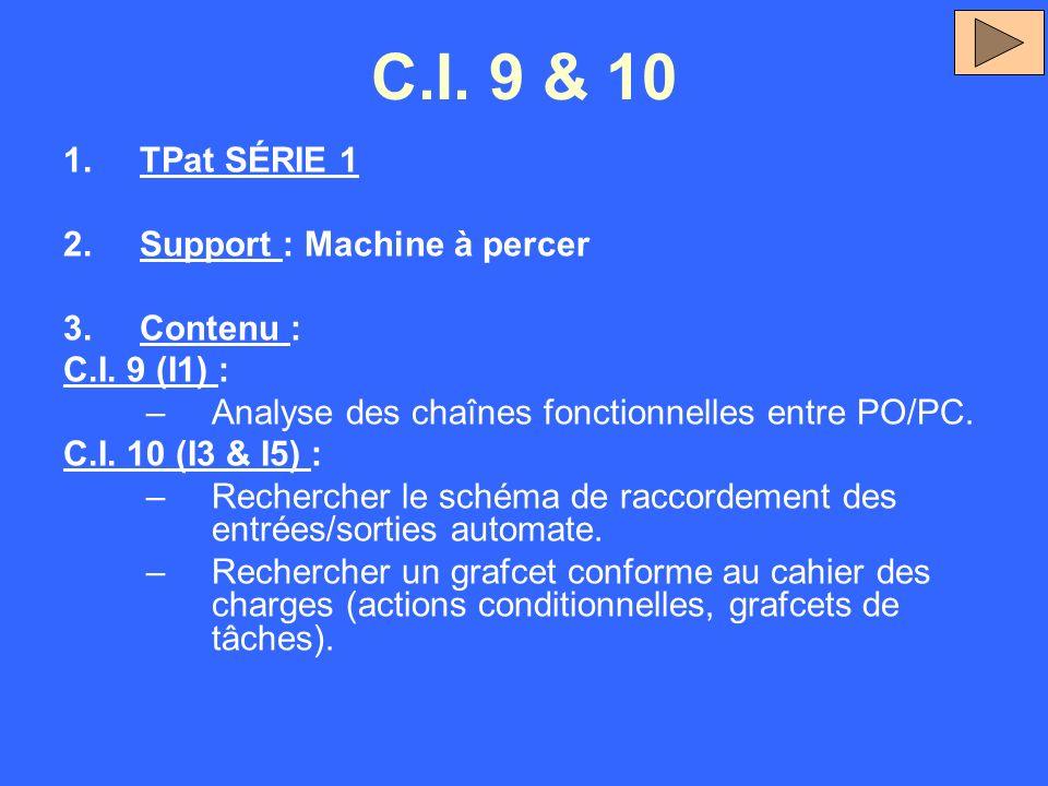 C.I. 9 & 10 1.TPat SÉRIE 1 2.Support : Machine à percer 3.Contenu : C.I. 9 (I1) : –Analyse des chaînes fonctionnelles entre PO/PC. C.I. 10 (I3 & I5) :