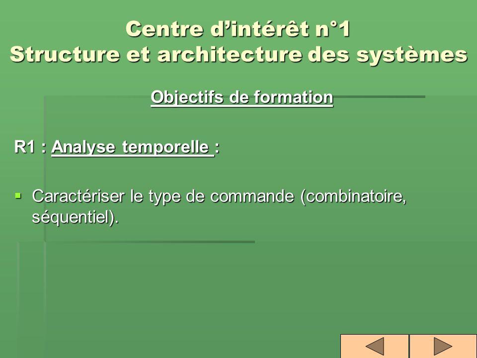 Objectifs de formation R1 : Analyse temporelle : Caractériser le type de commande (combinatoire, séquentiel). Caractériser le type de commande (combin