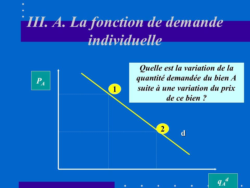 III. A. La fonction de demande individuelle q A d = f (P A, R, P B, C, D,…,G) qAdqAd PAPA d Quel est le niveau de prix maximum que lindividu est prêt