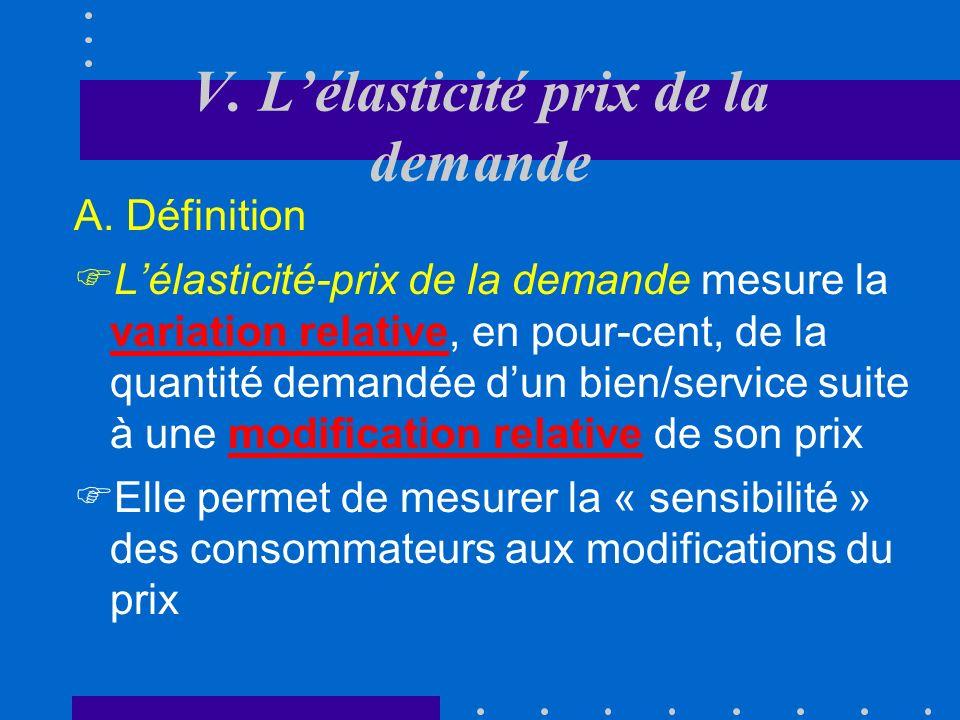 IV. La demande sur le marché C. Surplus des consommateurs QAdQAd PAPA P1 Q1 Le producteur qui détiendrait une position dominante sur ce marché pourrai