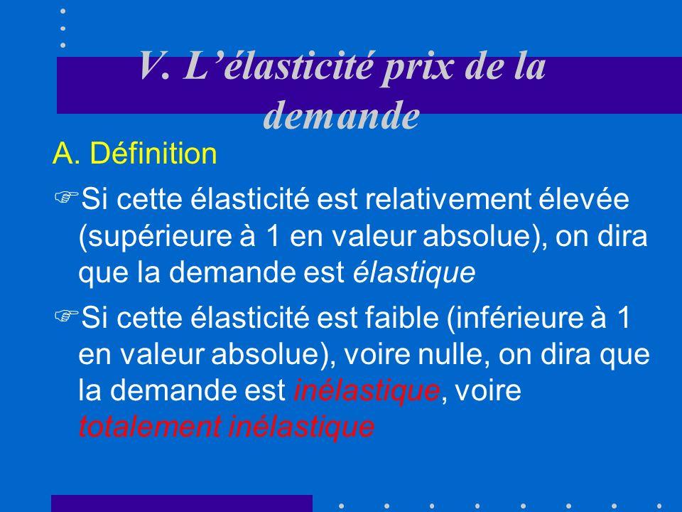 V. Lélasticité prix de la demande A. Définition Lélasticité-prix de la demande mesure la variation relative, en pour-cent, de la quantité demandée dun