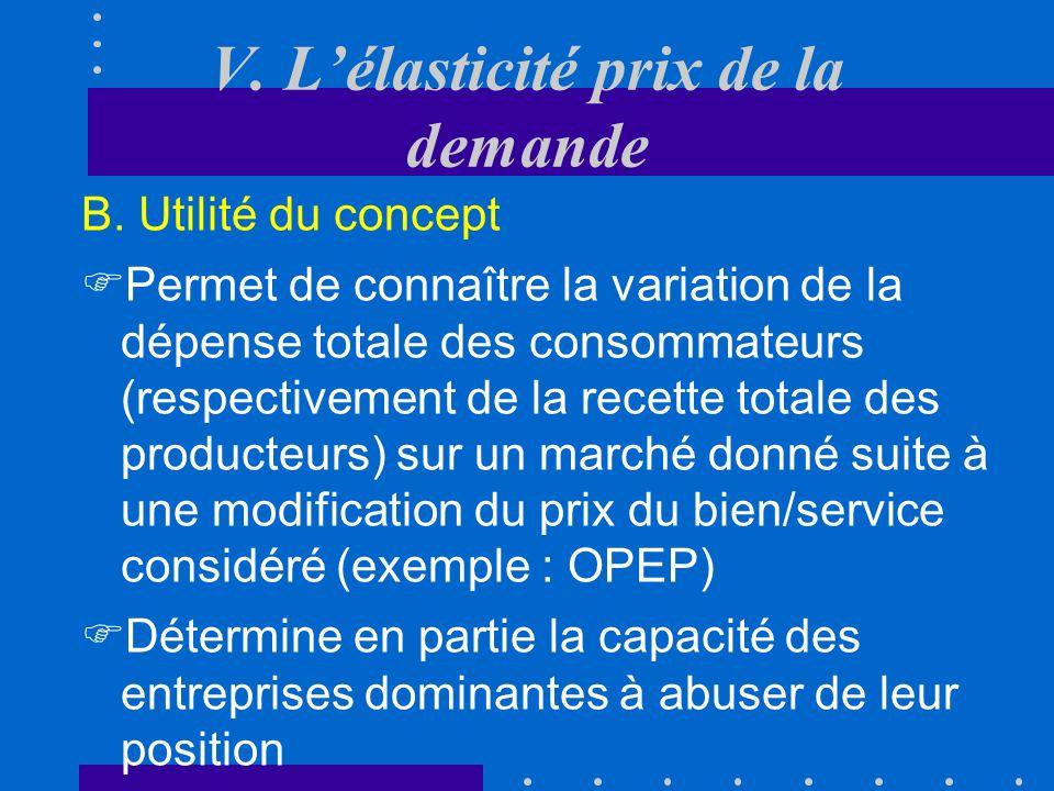 B. Utilité du concept Permet de déterminer la sensibilité des consommateurs aux variations des prix dun bien ; cest important pour la politique économ