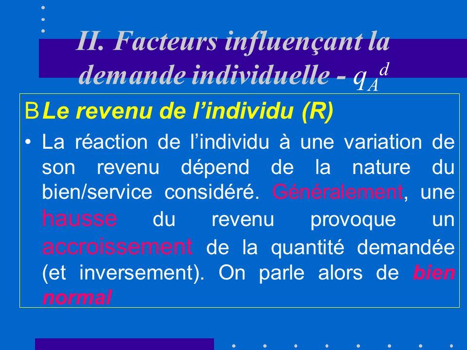 II. Facteurs influençant la demande individuelle - q A d ALe prix du bien/service lui-même ( P A ) Une augmentation du prix du bien entraîne, générale