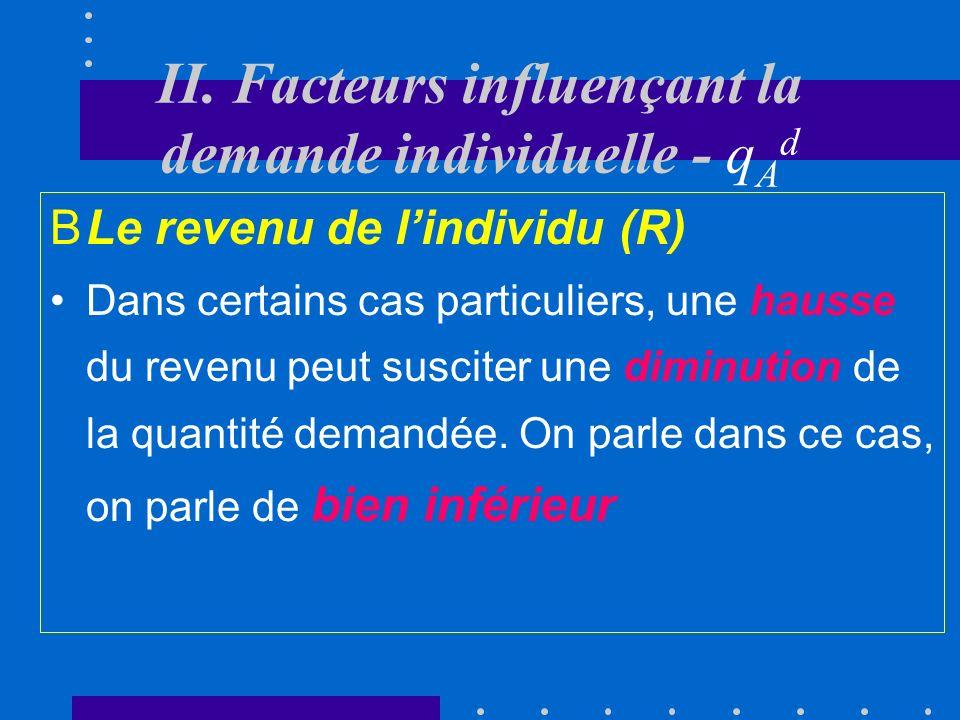 II. Facteurs influençant la demande individuelle - q A d BLe revenu de lindividu (R) La réaction de lindividu à une variation de son revenu dépend de