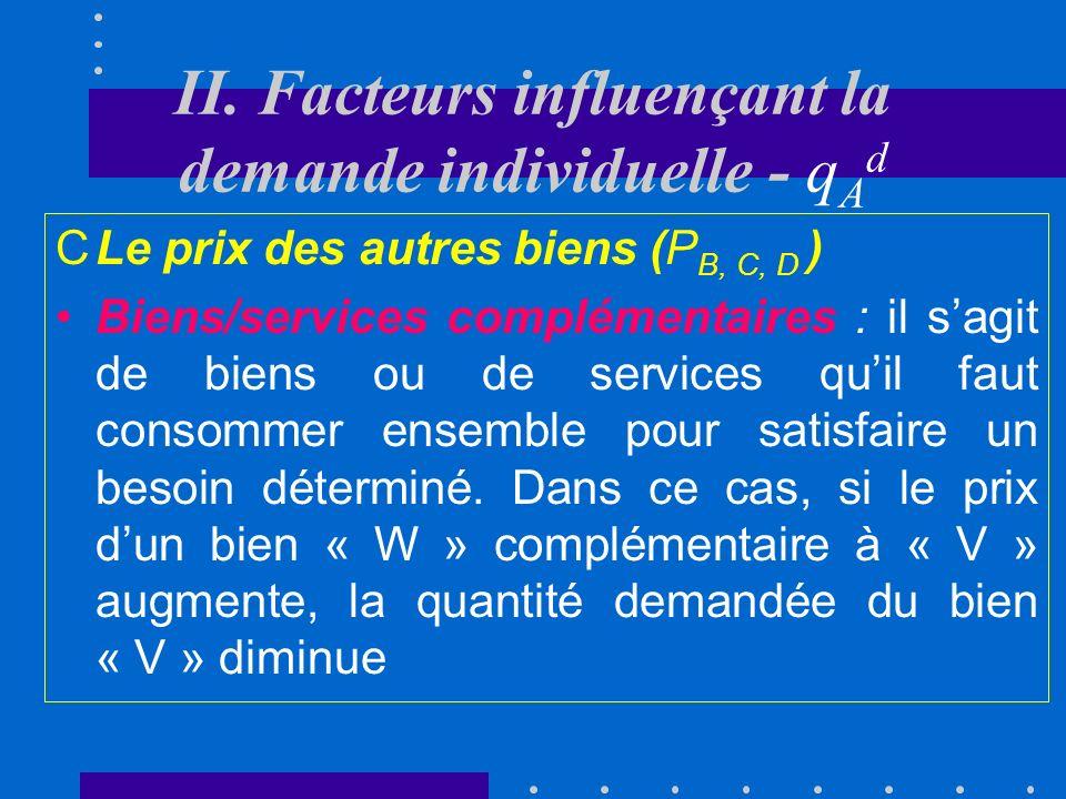 II. Facteurs influençant la demande individuelle - q A d CLe prix des autres biens (P B, C, D ) Biens/services substituables : ce sont des biens ou de