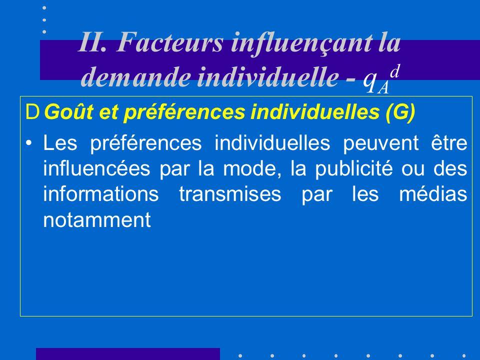 II. Facteurs influençant la demande individuelle - q A d CLe prix des autres biens (P B, C, D ) Biens/services complémentaires : il sagit de biens ou