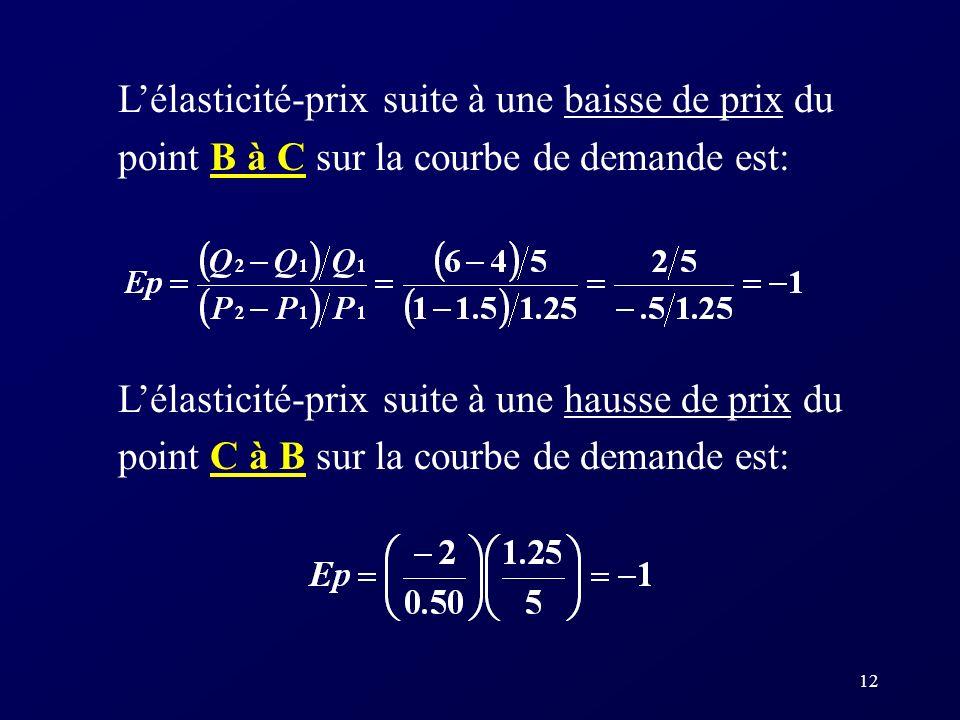 11 La droite de demande Prix Quantité Demande 2,00 2 1,50 1,00 0,50 0 4678 A B C E D 0,75