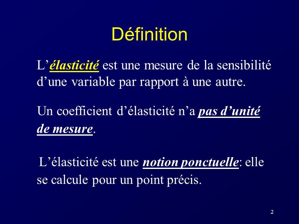 2 Définition Lélasticité est une mesure de la sensibilité dune variable par rapport à une autre.