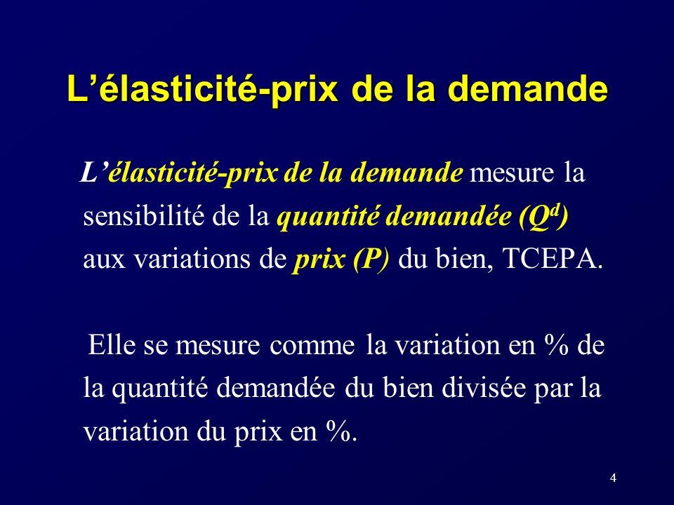 4 Lélasticité-prix de la demande Lélasticité-prix de la demande mesure la sensibilité de la quantité demandée (Q d ) aux variations de prix (P) du bien, TCEPA.