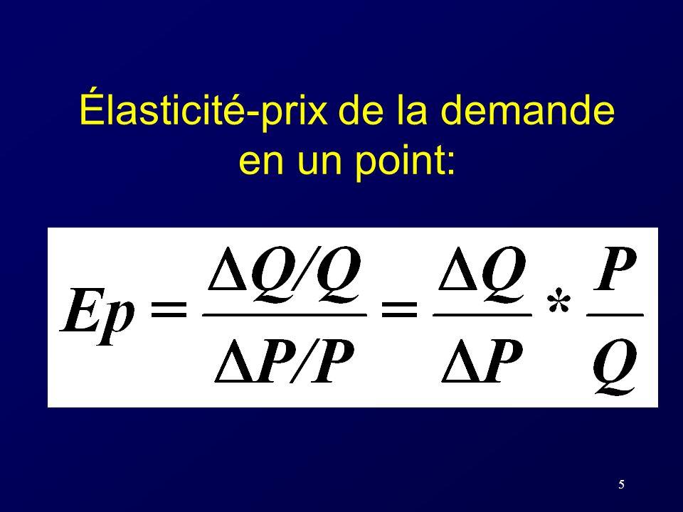 4 Lélasticité-prix de la demande Lélasticité-prix de la demande mesure la sensibilité de la quantité demandée (Q d ) aux variations de prix (P) du bie