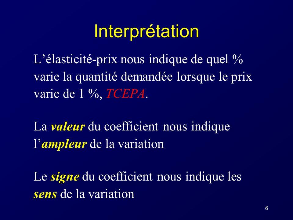 6 Interprétation Lélasticité-prix nous indique de quel % varie la quantité demandée lorsque le prix varie de 1 %, TCEPA.