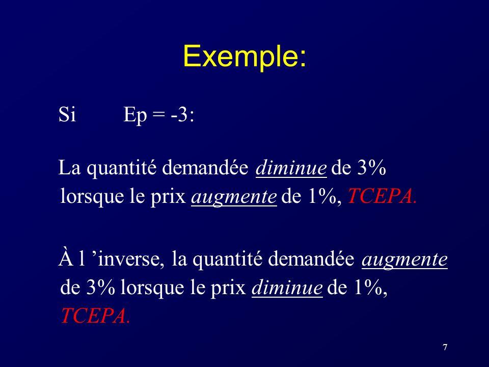 7 Exemple: Si Ep = -3: La quantité demandée diminue de 3% lorsque le prix augmente de 1%, TCEPA.