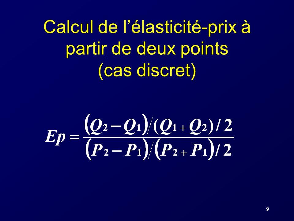 9 Calcul de lélasticité-prix à partir de deux points (cas discret)